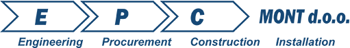 EPC Mont Logo